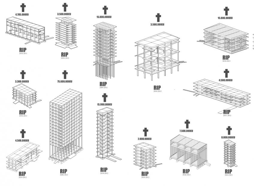 Cadáveres Inmobiliarios: Base de datos del periodo post-burbuja en España