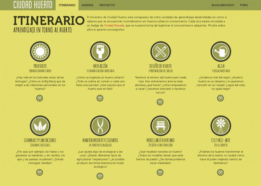 Ciudad Huerto: lista de badges del itinerario