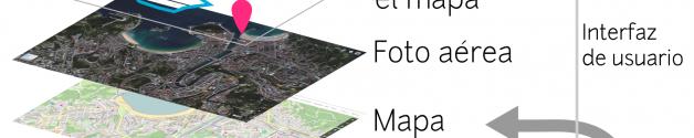 Capas de un mapa digital