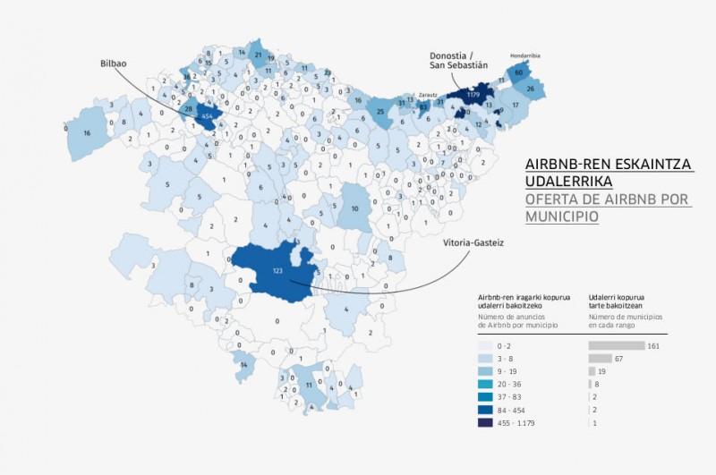 Cartel del taller Efecto Airbnb en Donostia en datos, edición 2018