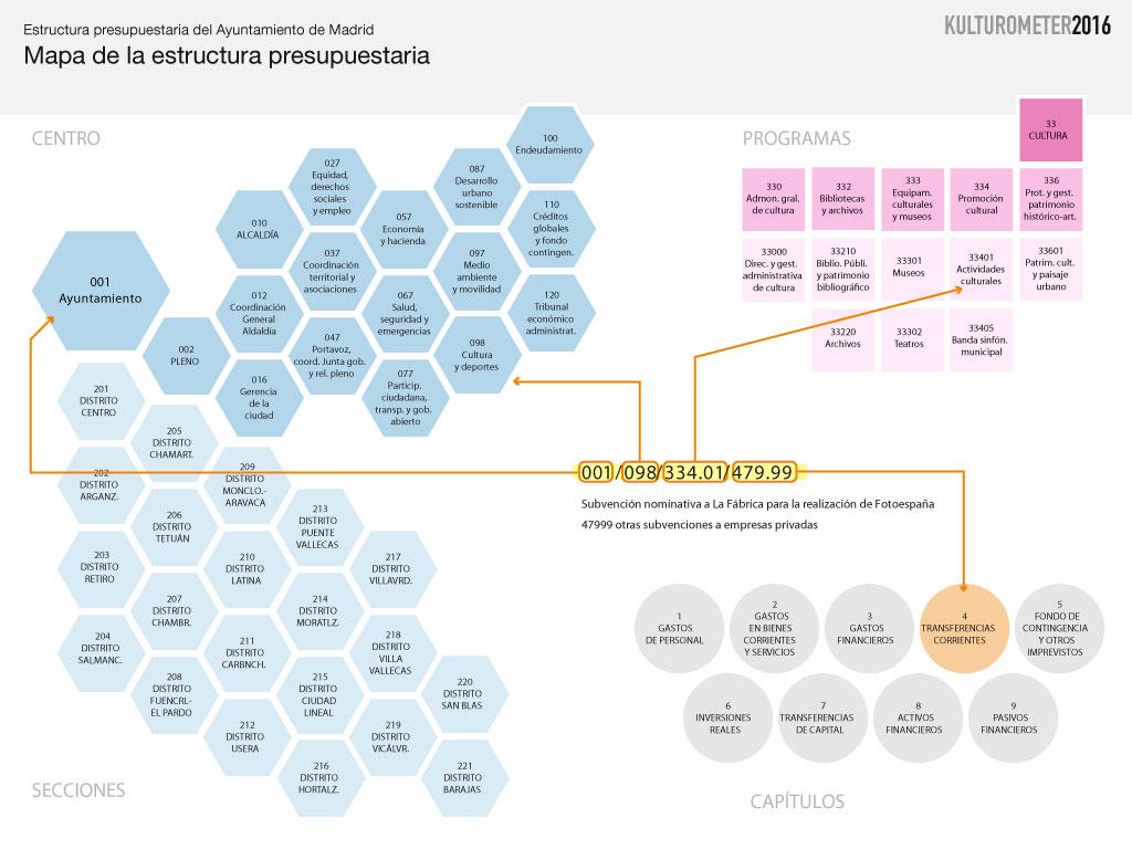 """Abrir datos abiertos en jornada """"Datos Abiertos – Valor Social"""""""
