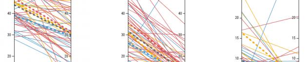 Comparativa de variables (becas y alumnado extranjero) en redes pública y privada en Esukadi