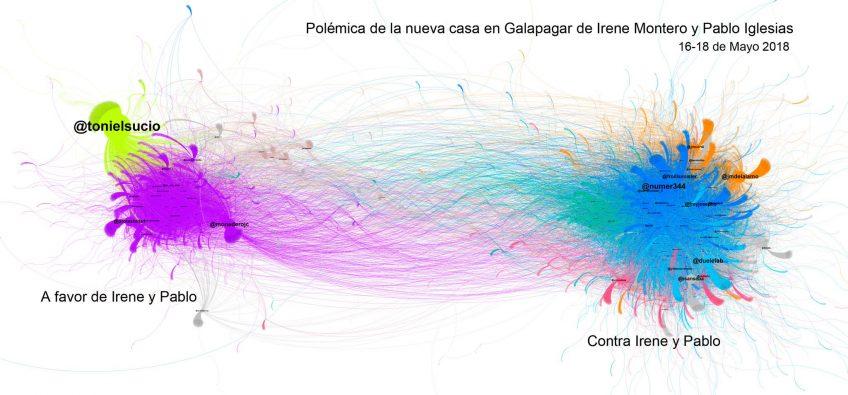 Análisis de M Luz Congosto de un debate en Twitter