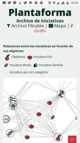 Captura de pantalla sitio web Alimentación Salidable: versión móvil del grafo de iniciativas
