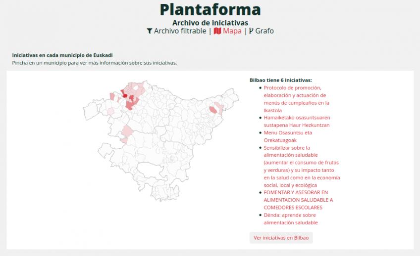 Captura de pantalla sitio web Alimentación Salidable: mapa de iniciativas
