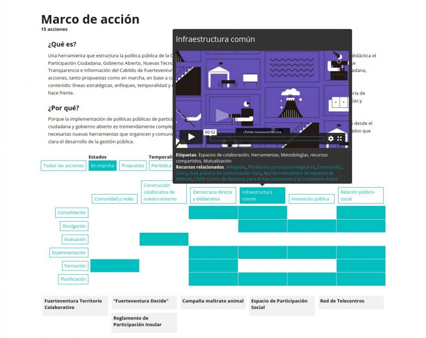 Captura de pantalla de fuerteventura.participaciondigital.es