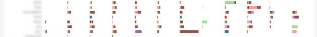 Visualización de los datos de bancodeltiempo.wikitoki.org